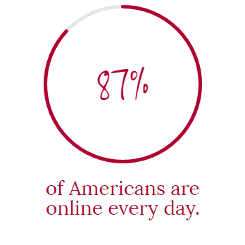 how-many-people-are-online